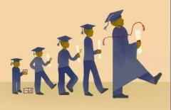 加拿大读本科被学校劝退了还能学历认证吗?